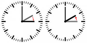 image of clocks changing time